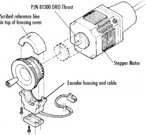 FIGURE 1—Grooved thrust collar from the DRO is shown glued to the back of the stepper motor. Note position of groove closest to stepper motor.