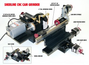 Components of Joe's CNC cam grinder.
